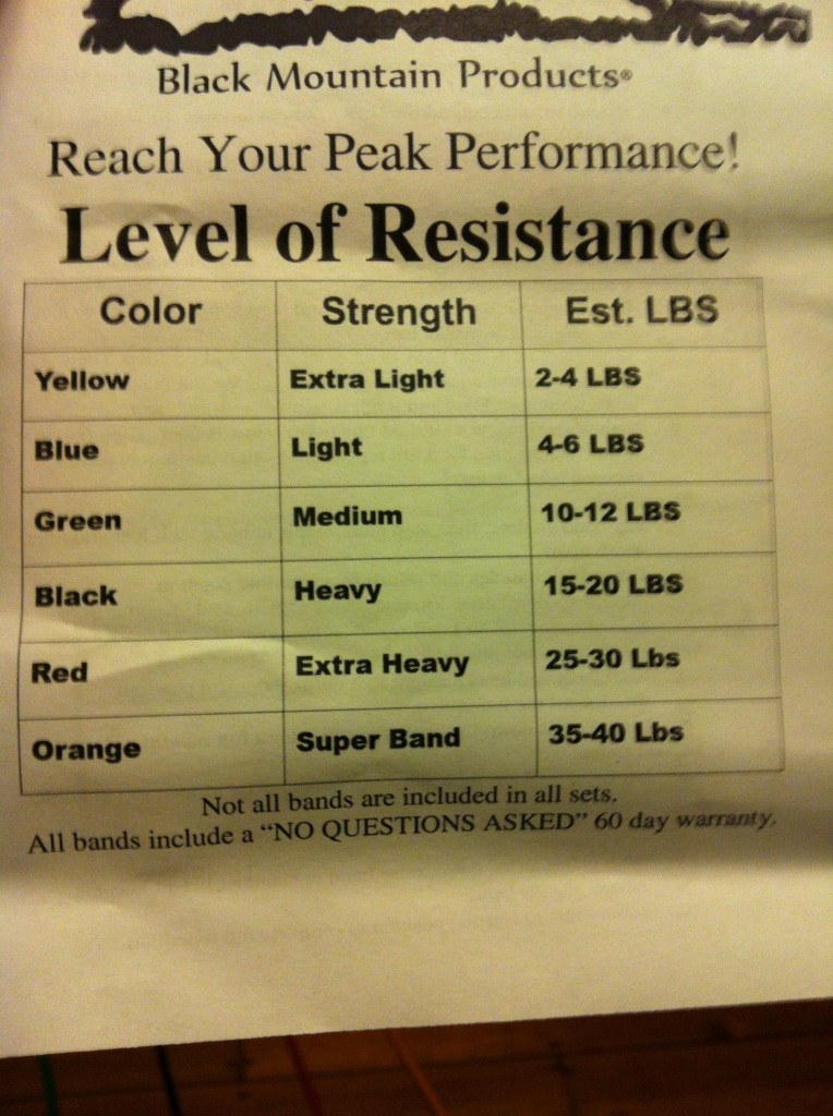 exercise-band-different-resistance-strengths