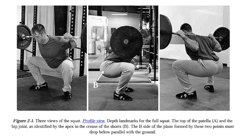 Starting Strength Squat Technique